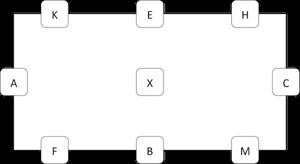 Campo Dressage classico con lettere
