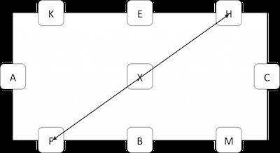 Figure di maneggio - Diagonale FH