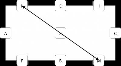 Figure di maneggio - Diagonale KM