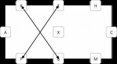 Figure di maneggio - Mezza-diagonale sinistra
