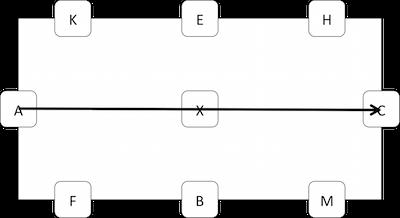 Figure di maneggio - Tagliata longitudinale